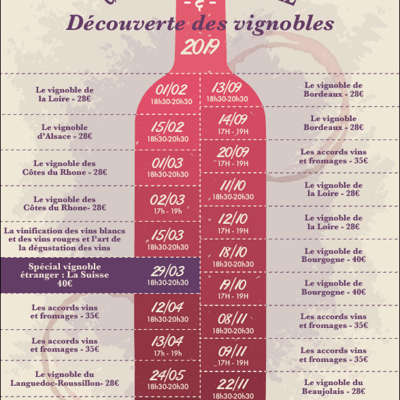 Cours d''oenologie St Brieuc (22)