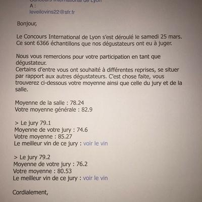 Mes notes lors du Concours international des Vins